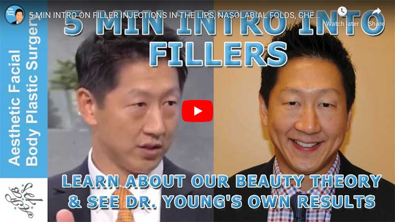 5 MIN INTRO ON FILLER INJECTIONS IN THE LIPS, NASOLABIAL FOLDS, CHEEKS, UPPER LOWER EYELIDS, & FACE